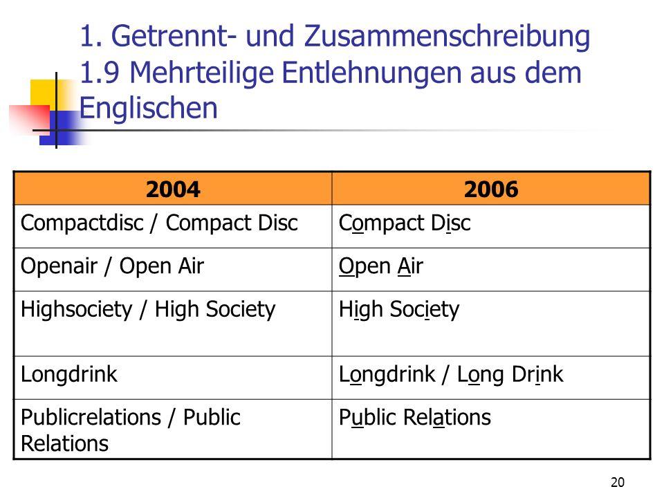 20 1. Getrennt- und Zusammenschreibung 1.9 Mehrteilige Entlehnungen aus dem Englischen 20042006 Compactdisc / Compact DiscCompact Disc Openair / Open