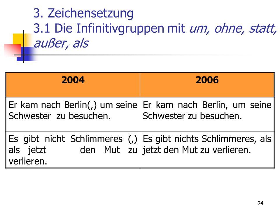 24 3. Zeichensetzung 3.1 Die Infinitivgruppen mit um, ohne, statt, außer, als 20042006 Er kam nach Berlin(,) um seine Schwester zu besuchen. Er kam na