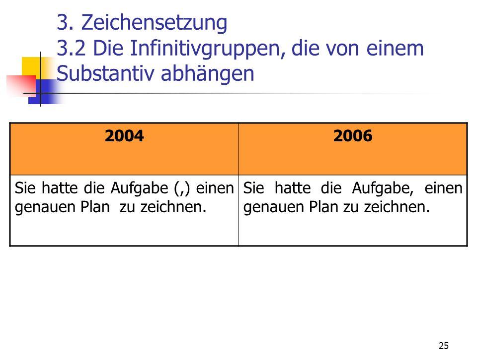 25 3. Zeichensetzung 3.2 Die Infinitivgruppen, die von einem Substantiv abhängen 20042006 Sie hatte die Aufgabe (,) einen genauen Plan zu zeichnen. Si