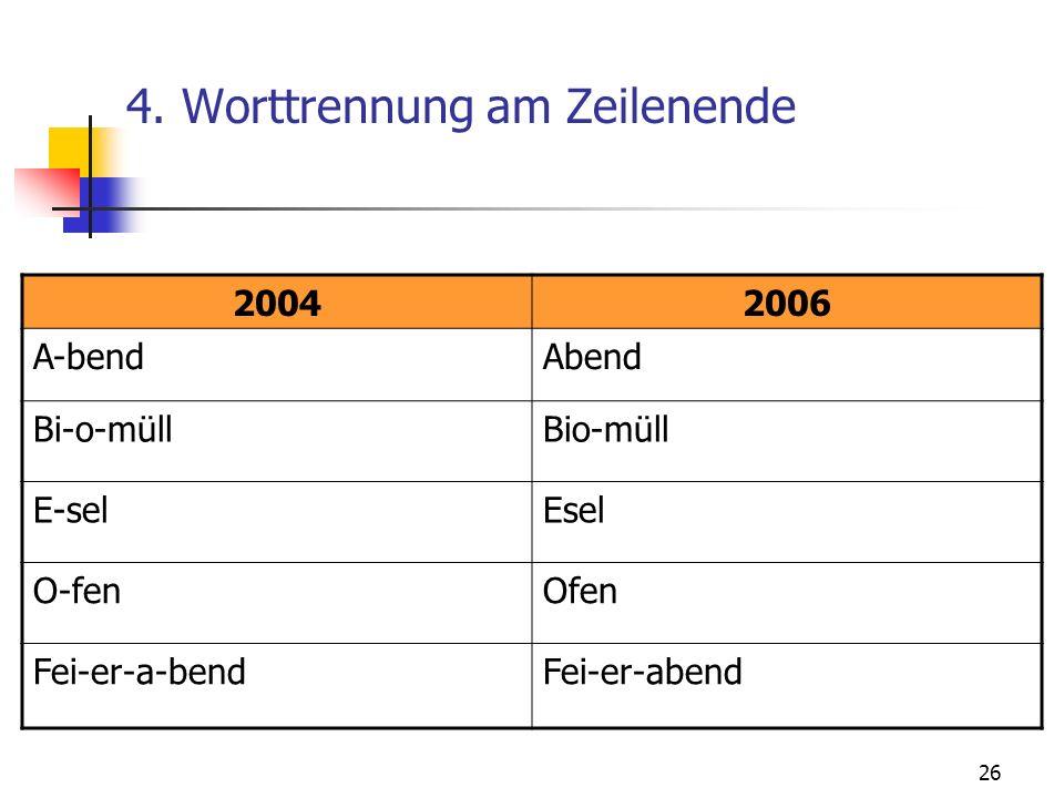 26 4. Worttrennung am Zeilenende 20042006 A-bendAbend Bi-o-müllBio-müll E-selEsel O-fenOfen Fei-er-a-bendFei-er-abend