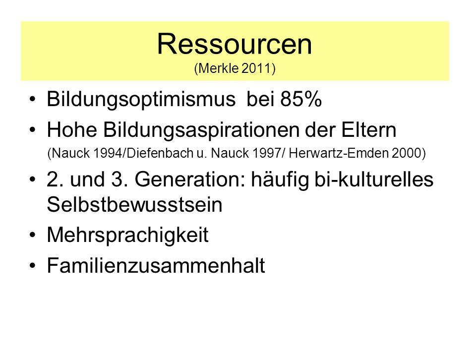 Ressourcen (Merkle 2011) Bildungsoptimismus bei 85% Hohe Bildungsaspirationen der Eltern (Nauck 1994/Diefenbach u. Nauck 1997/ Herwartz-Emden 2000) 2.