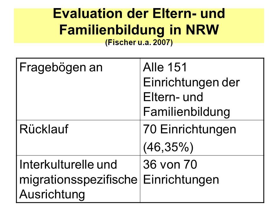 Evaluation der Eltern- und Familienbildung in NRW (Fischer u.a. 2007) Fragebögen anAlle 151 Einrichtungen der Eltern- und Familienbildung Rücklauf70 E