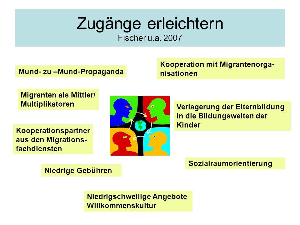 Zugänge erleichtern Fischer u.a. 2007 Mund- zu –Mund-Propaganda Migranten als Mittler/ Multiplikatoren Kooperationspartner aus den Migrations- fachdie