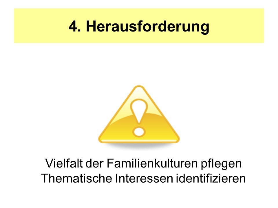 4. Herausforderung Vielfalt der Familienkulturen pflegen Thematische Interessen identifizieren