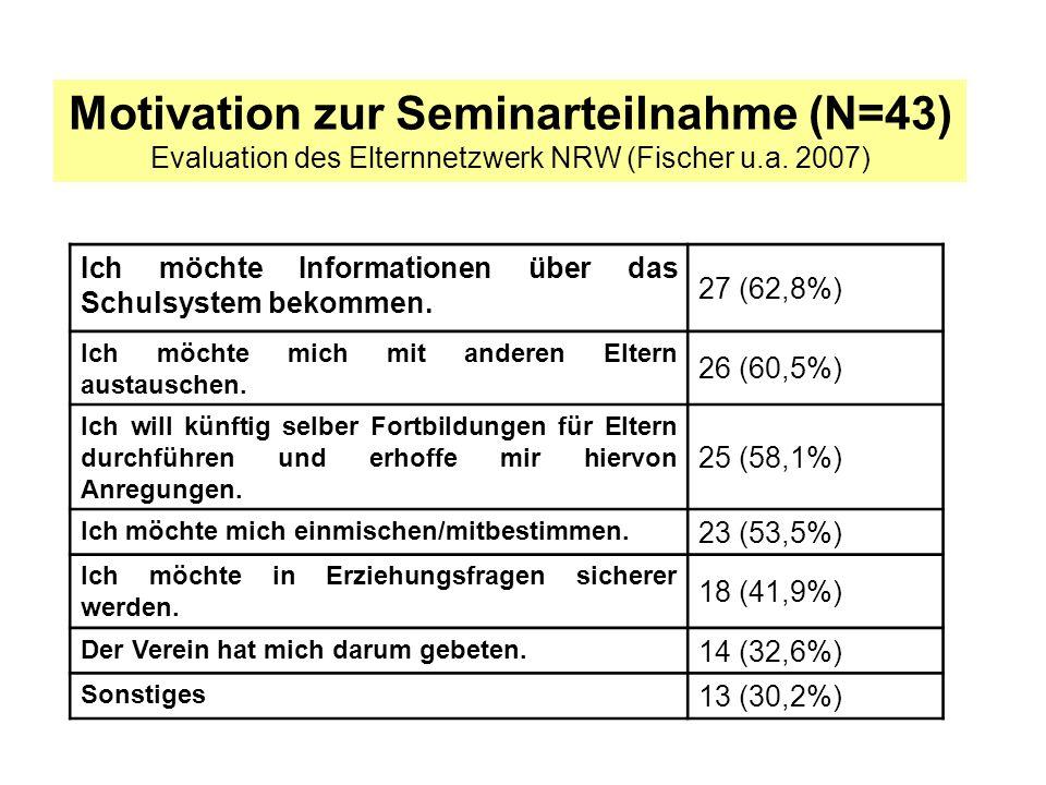 Ich möchte Informationen über das Schulsystem bekommen. 27 (62,8%) Ich möchte mich mit anderen Eltern austauschen. 26 (60,5%) Ich will künftig selber