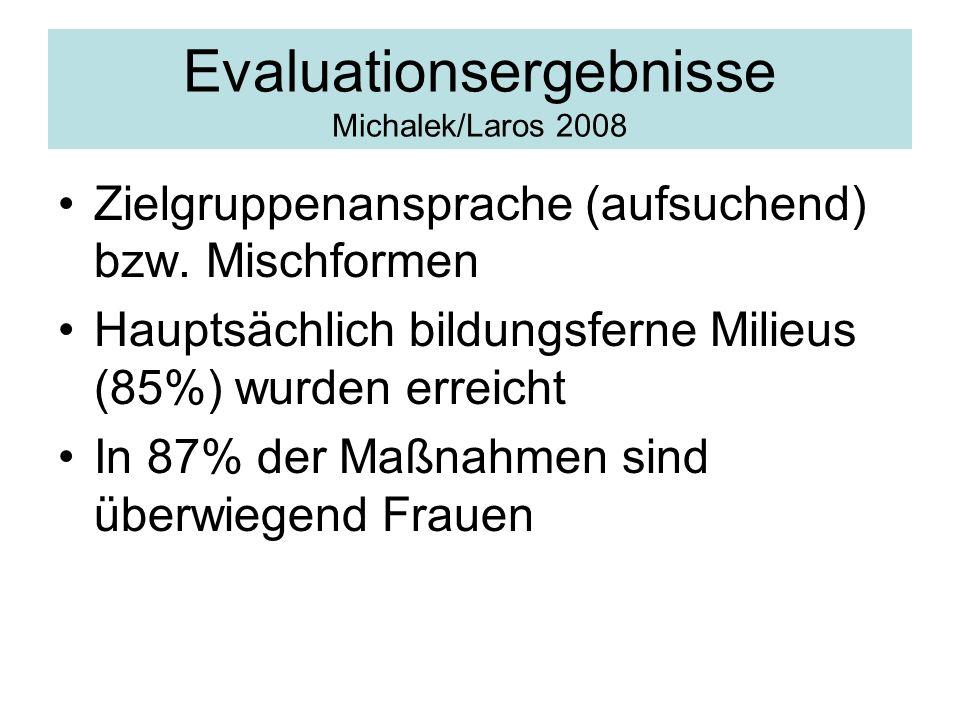 Evaluationsergebnisse Michalek/Laros 2008 Zielgruppenansprache (aufsuchend) bzw. Mischformen Hauptsächlich bildungsferne Milieus (85%) wurden erreicht