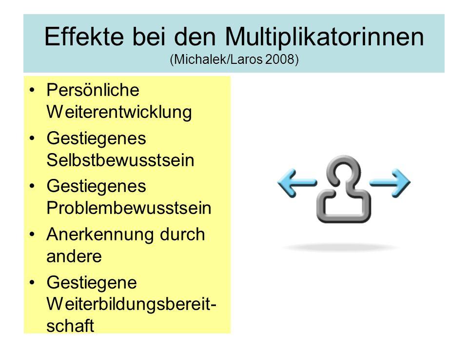 Effekte bei den Multiplikatorinnen (Michalek/Laros 2008) Persönliche Weiterentwicklung Gestiegenes Selbstbewusstsein Gestiegenes Problembewusstsein An