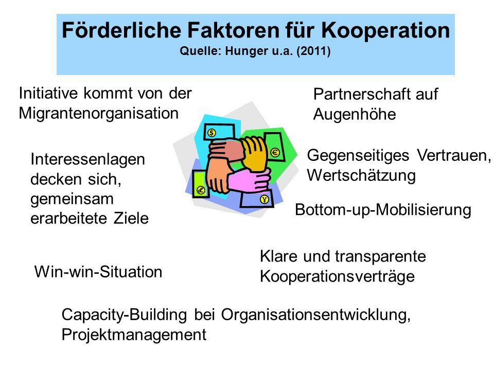 Förderliche Faktoren für Kooperation Quelle: Hunger u.a. (2011) Interessenlagen decken sich, gemeinsam erarbeitete Ziele Bottom-up-Mobilisierung Win-w