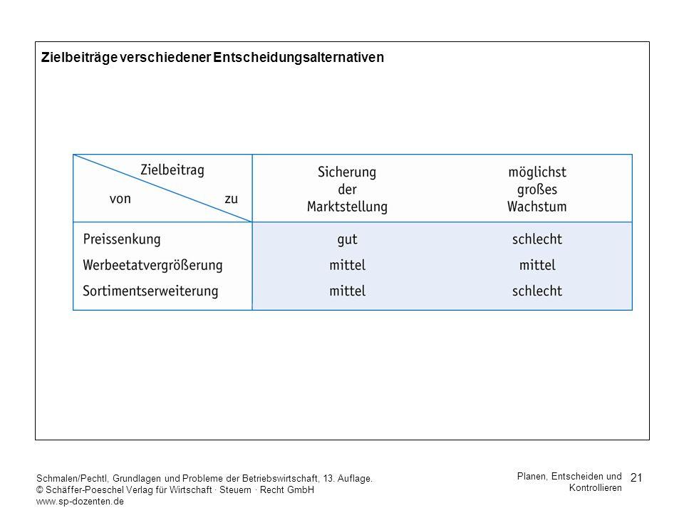 21 Schmalen/Pechtl, Grundlagen und Probleme der Betriebswirtschaft, 13. Auflage. © Schäffer-Poeschel Verlag für Wirtschaft Steuern Recht GmbH www.sp-d