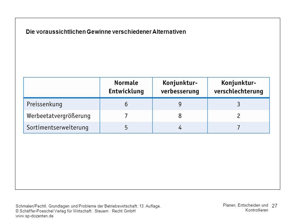 27 Schmalen/Pechtl, Grundlagen und Probleme der Betriebswirtschaft, 13. Auflage. © Schäffer-Poeschel Verlag für Wirtschaft Steuern Recht GmbH www.sp-d