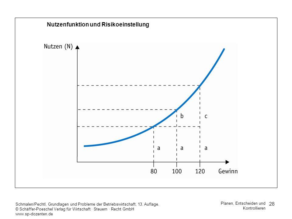28 Schmalen/Pechtl, Grundlagen und Probleme der Betriebswirtschaft, 13. Auflage. © Schäffer-Poeschel Verlag für Wirtschaft Steuern Recht GmbH www.sp-d