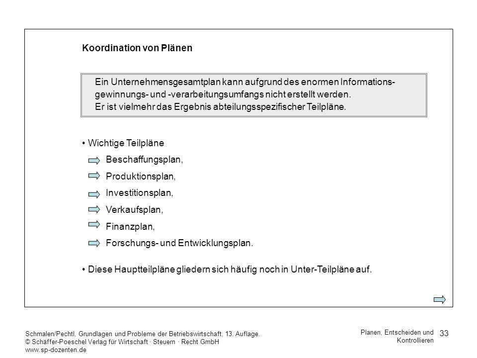 33 Schmalen/Pechtl, Grundlagen und Probleme der Betriebswirtschaft, 13. Auflage. © Schäffer-Poeschel Verlag für Wirtschaft Steuern Recht GmbH www.sp-d