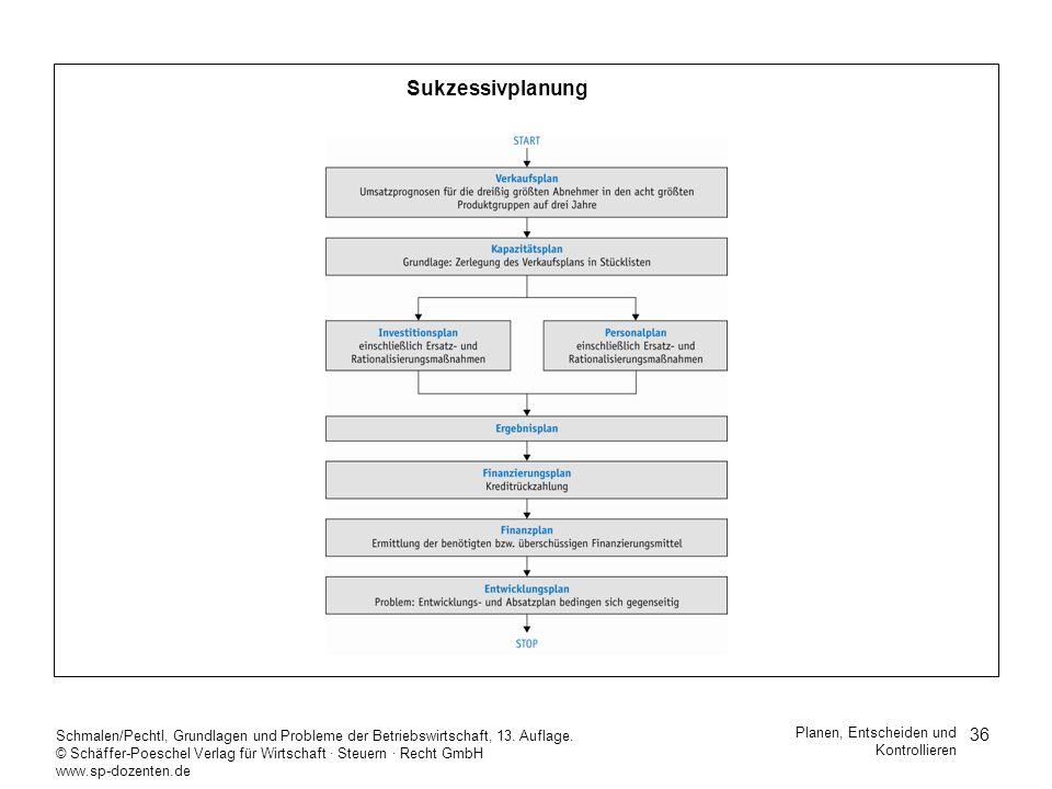 36 Schmalen/Pechtl, Grundlagen und Probleme der Betriebswirtschaft, 13. Auflage. © Schäffer-Poeschel Verlag für Wirtschaft Steuern Recht GmbH www.sp-d