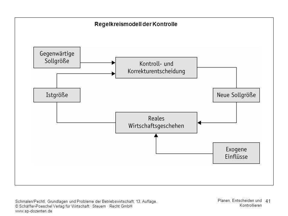 41 Schmalen/Pechtl, Grundlagen und Probleme der Betriebswirtschaft, 13. Auflage. © Schäffer-Poeschel Verlag für Wirtschaft Steuern Recht GmbH www.sp-d