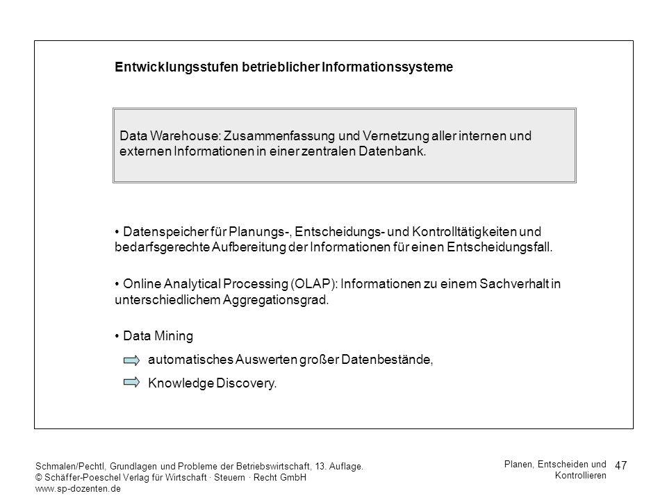 47 Schmalen/Pechtl, Grundlagen und Probleme der Betriebswirtschaft, 13. Auflage. © Schäffer-Poeschel Verlag für Wirtschaft Steuern Recht GmbH www.sp-d