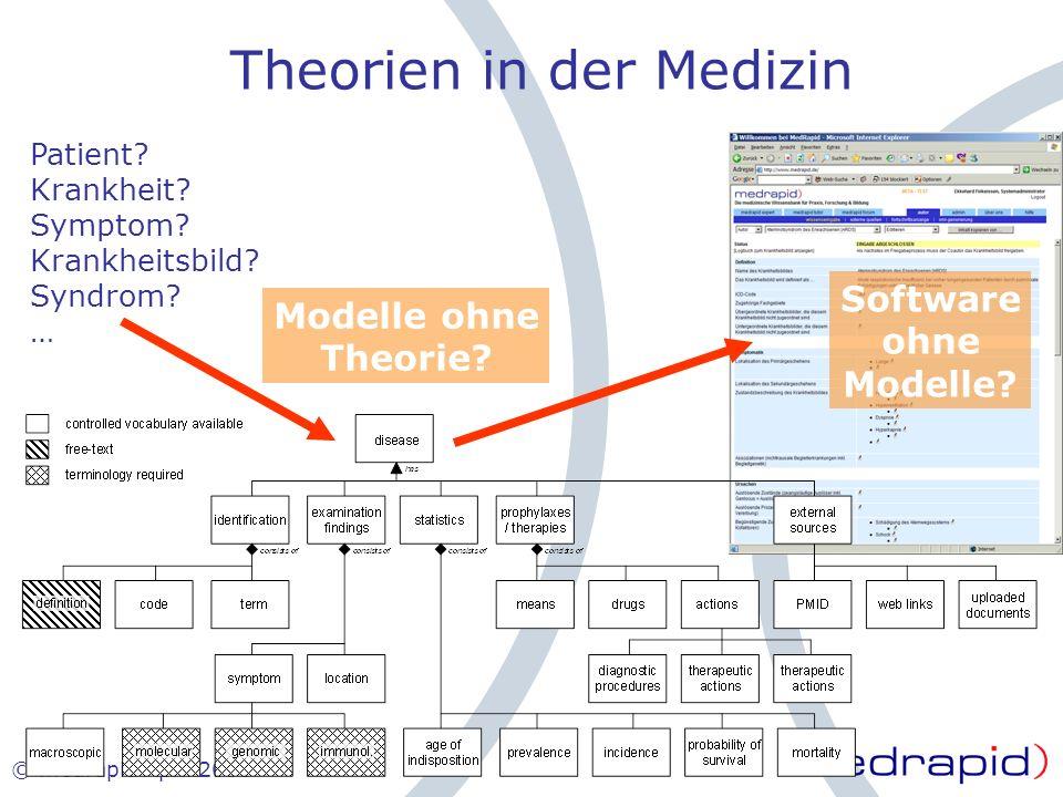© medrapid April 2006 Theorien in der Medizin Patient? Krankheit? Symptom? Krankheitsbild? Syndrom? … Modelle ohne Theorie? Software ohne Modelle?