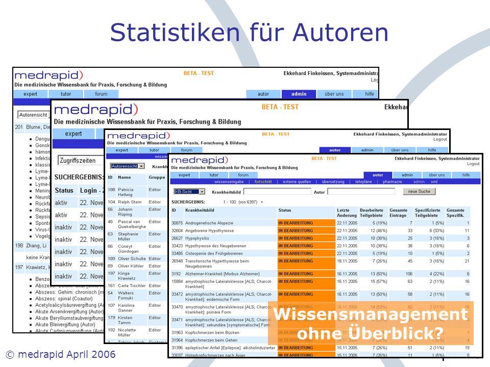 © medrapid April 2006 Statistiken für Autoren Wissensmanagement ohne Überblick?