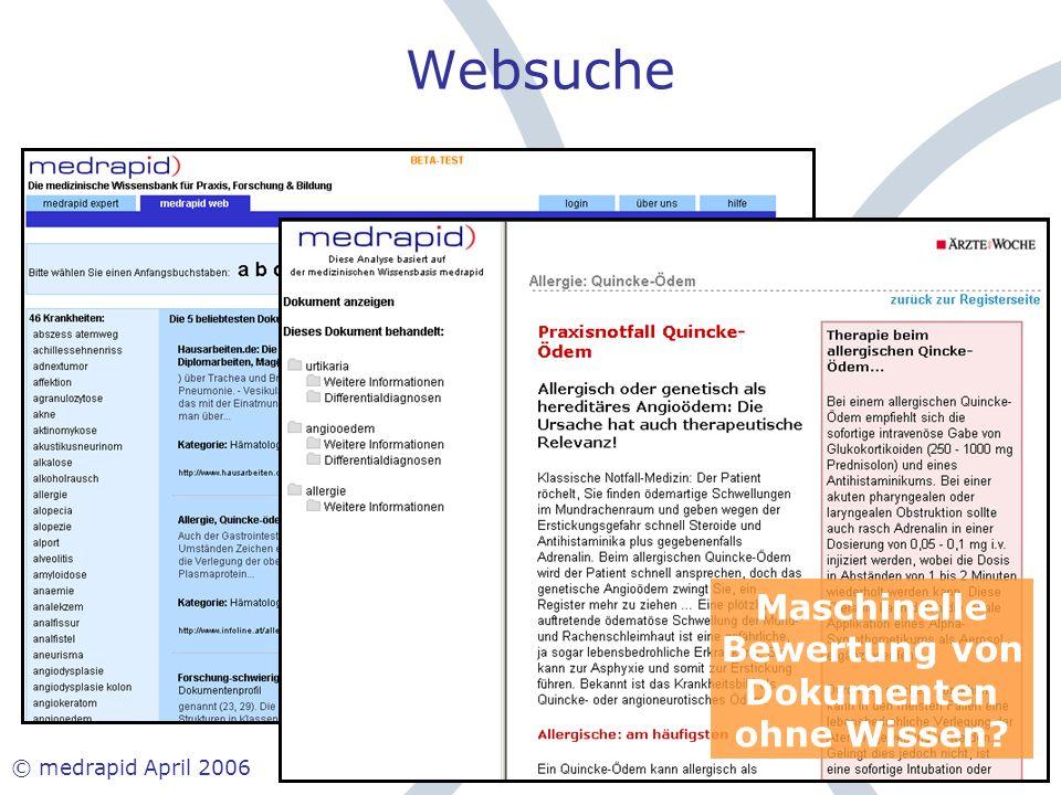 © medrapid April 2006 Qualitätssicherung in medrapid Dokumente in Internet & Datenbanken Diskussions-Forum Wiki-Funktionalität Wissensbasis medrapid Wissensakquisition Theorien durch Data-Mining?