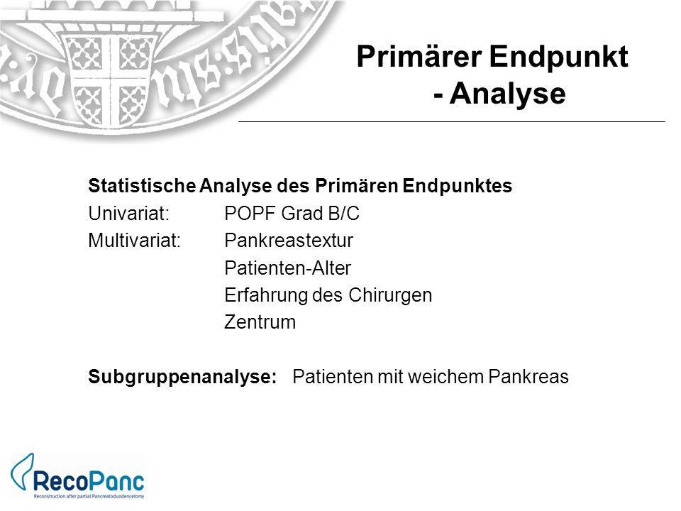 Statistische Analyse des Primären Endpunktes Univariat:POPF Grad B/C Multivariat: Pankreastextur Patienten-Alter Erfahrung des Chirurgen Zentrum Subgr