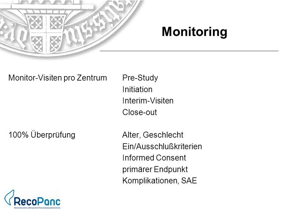 Monitor-Visiten pro ZentrumPre-Study Initiation Interim-Visiten Close-out 100% ÜberprüfungAlter, Geschlecht Ein/Ausschlußkriterien Informed Consent pr