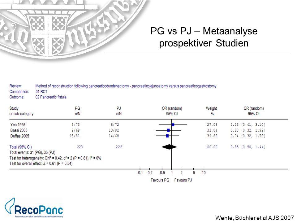 PG vs PJ – Metaanalyse prospektiver Studien Wente, Büchler et al AJS 2007