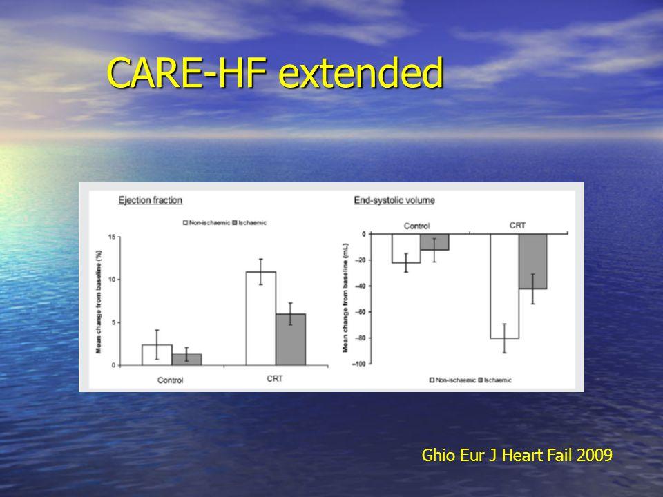 CARE-HF extended Ghio Eur J Heart Fail 2009