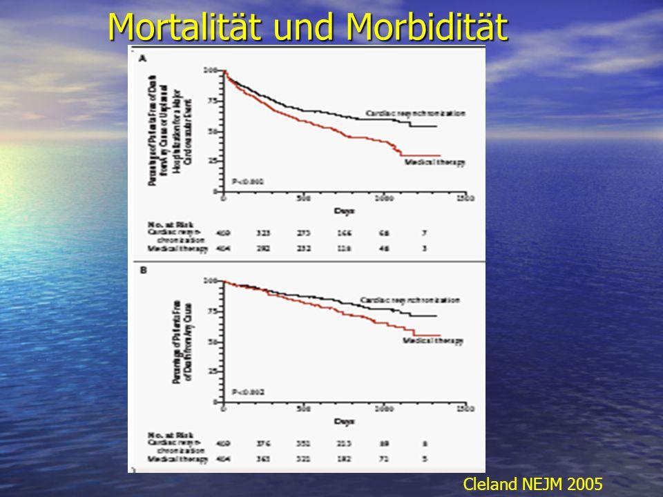 Mortalität und Morbidität Cleland NEJM 2005