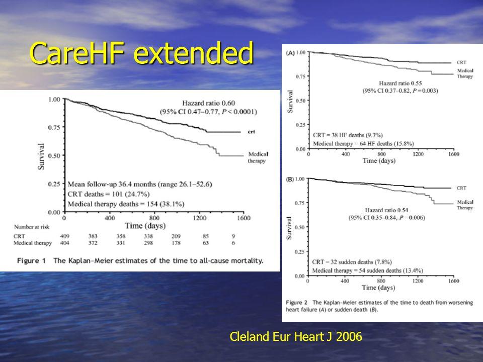 CareHF extended Cleland Eur Heart J 2006