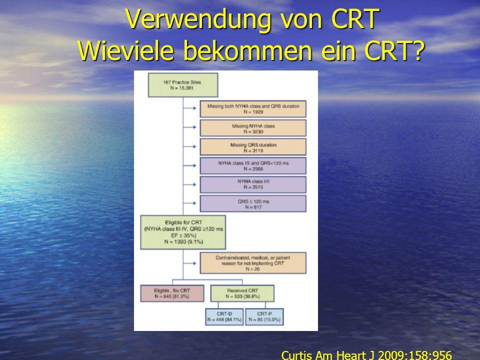 Verwendung von CRT Wieviele bekommen ein CRT? Curtis Am Heart J 2009;158:956