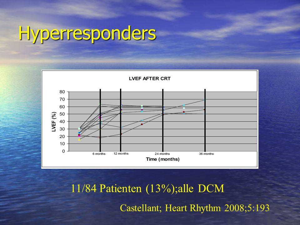 Hyperresponders 11/84 Patienten (13%);alle DCM Castellant; Heart Rhythm 2008;5:193