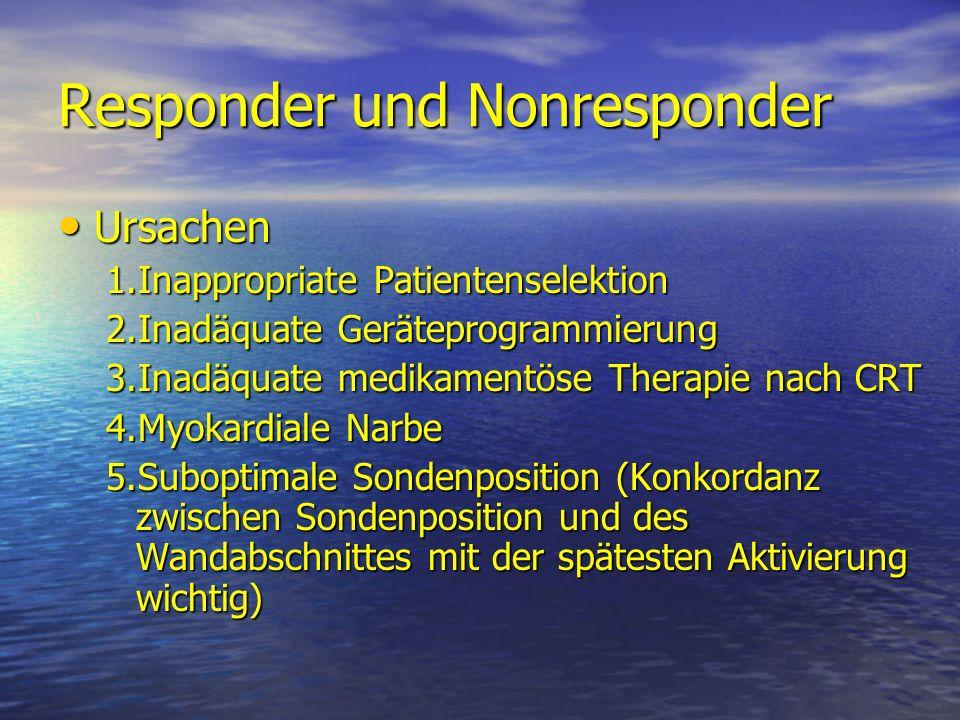 Responder und Nonresponder Ursachen Ursachen 1.Inappropriate Patientenselektion 2.Inadäquate Geräteprogrammierung 3.Inadäquate medikamentöse Therapie