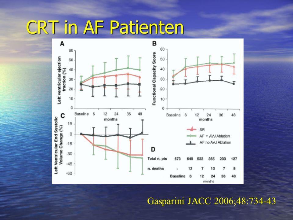 CRT in AF Patienten Gasparini JACC 2006;48:734-43
