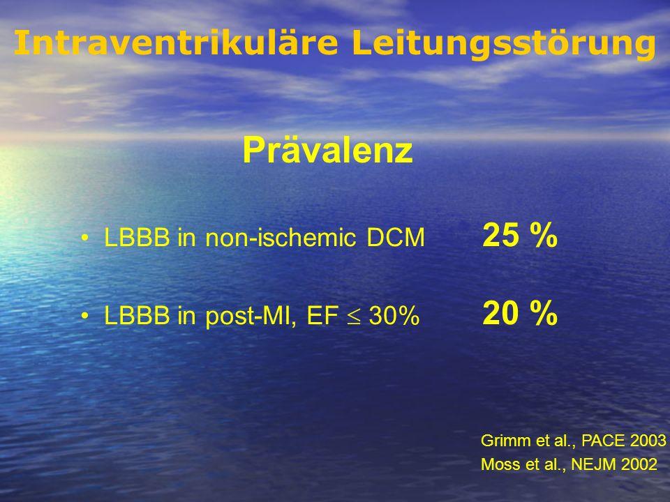 Prävalenz Intraventrikuläre Leitungsstörung LBBB in non-ischemic DCM 25 % LBBB in post-MI, EF 30% 20 % Grimm et al., PACE 2003 Moss et al., NEJM 2002