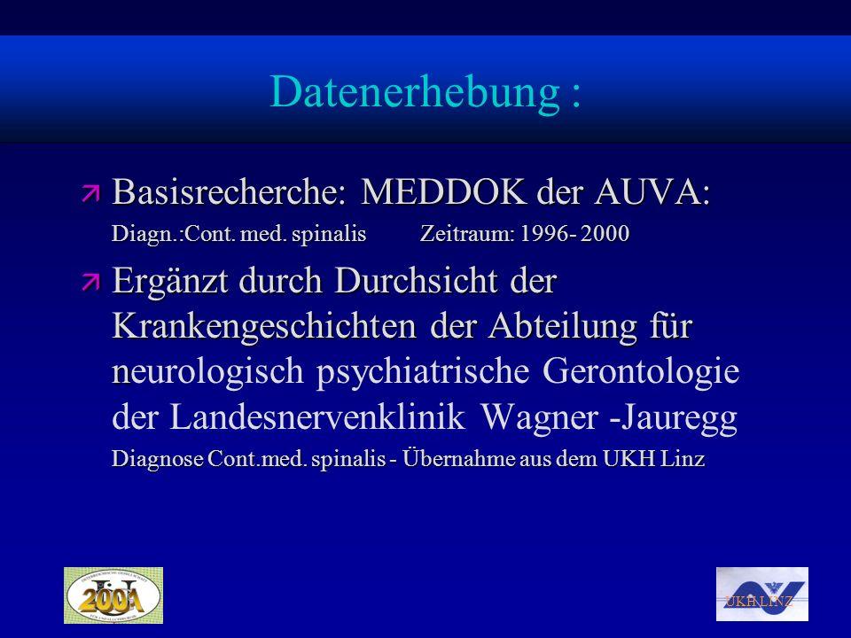 UKH LINZ ä Basisrecherche: MEDDOK der AUVA: Diagn.:Cont. med. spinalis Zeitraum: 1996- 2000 ä Ergänzt durch Durchsicht der Krankengeschichten der Abte