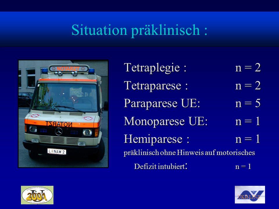 UKH LINZ Situation präklinisch : Tetraplegie : n = 2 Tetraparese : n = 2 Paraparese UE:n = 5 Monoparese UE: n = 1 Hemiparese : n = 1 präklinisch ohne