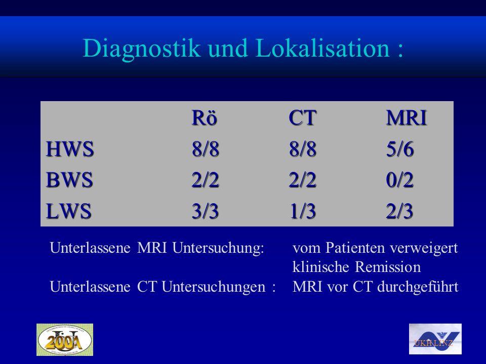 UKH LINZ Diagnostik und Lokalisation : RöCTMRI HWS8/88/85/6 BWS2/22/20/2 LWS3/31/32/3 Unterlassene MRI Untersuchung: vom Patienten verweigert klinisch