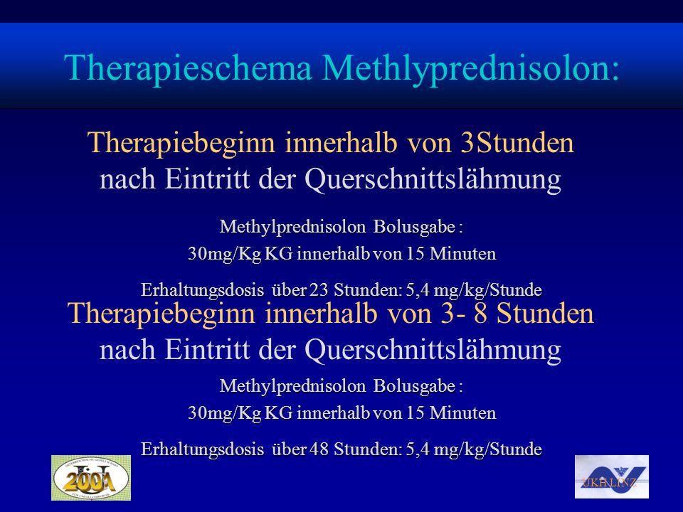 UKH LINZ Therapieschema Methlyprednisolon: Methylprednisolon Bolusgabe : 30mg/Kg KG innerhalb von 15 Minuten Erhaltungsdosis über 23 Stunden: 5,4 mg/k