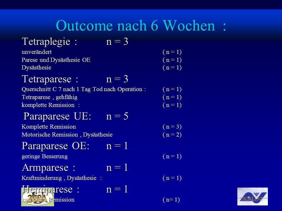 UKH LINZ Outcome nach 6 Wochen : Tetraplegie : n = 3 unverändert( n = 1) Parese und Dysästhesie OE( n = 1) Dysästhesie( n = 1) Tetraparese : n = 3 Que