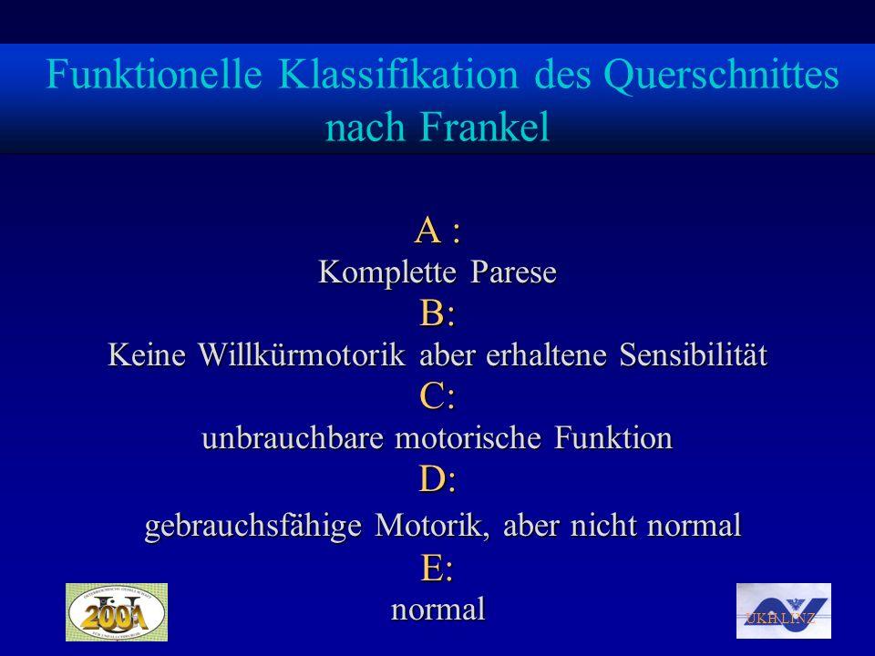 UKH LINZ Funktionelle Klassifikation des Querschnittes nach Frankel A : Komplette Parese B: Keine Willkürmotorik aber erhaltene Sensibilität C: unbrau