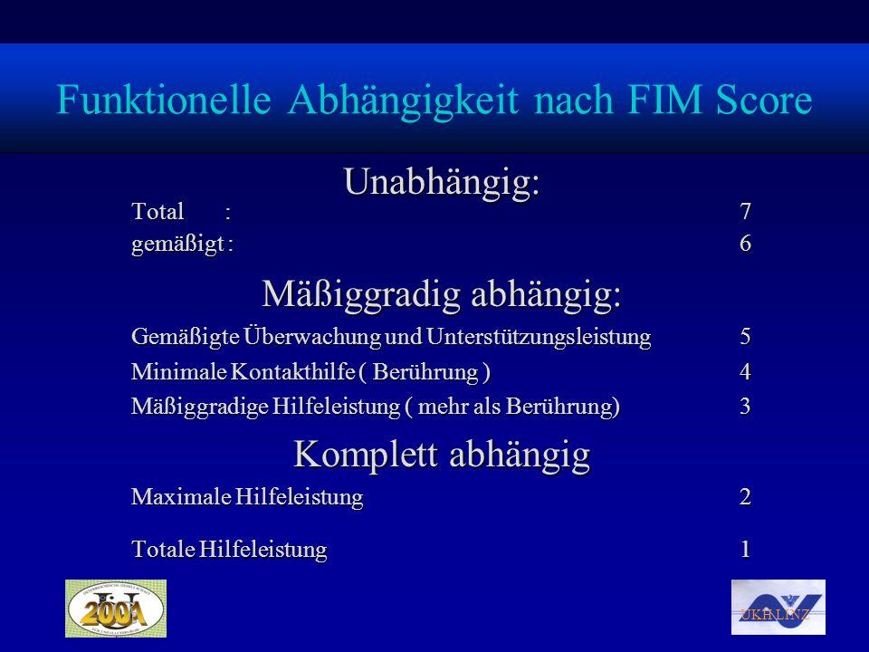 UKH LINZ Funktionelle Abhängigkeit nach FIM Score Unabhängig: Total :7 gemäßigt : 6 Mäßiggradig abhängig: Gemäßigte Überwachung und Unterstützungsleis