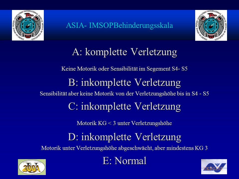 UKH LINZ ASIA- IMSOPBehinderungsskala A: komplette Verletzung Keine Motorik oder Sensibilität im Segement S4- S5 B: inkomplette Verletzung Sensibilitä