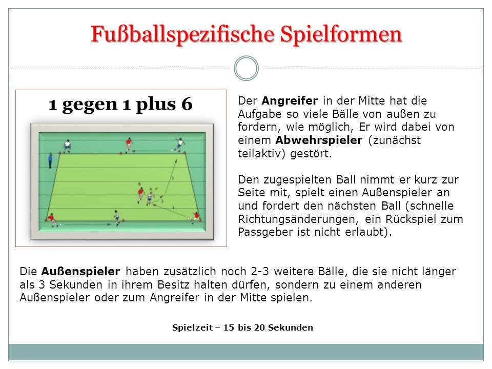 Fußballspezifische Spielformen 1 gegen 1 plus 6 Die Außenspieler haben zusätzlich noch 2-3 weitere Bälle, die sie nicht länger als 3 Sekunden in ihrem