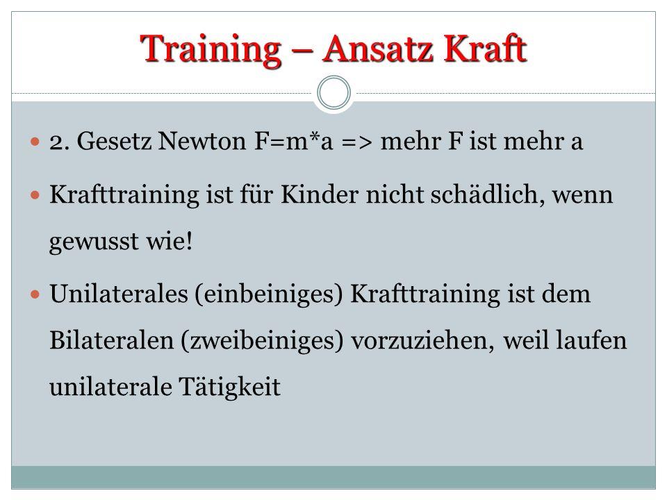 Training – Ansatz Kraft 2. Gesetz Newton F=m*a => mehr F ist mehr a Krafttraining ist für Kinder nicht schädlich, wenn gewusst wie! Unilaterales (einb