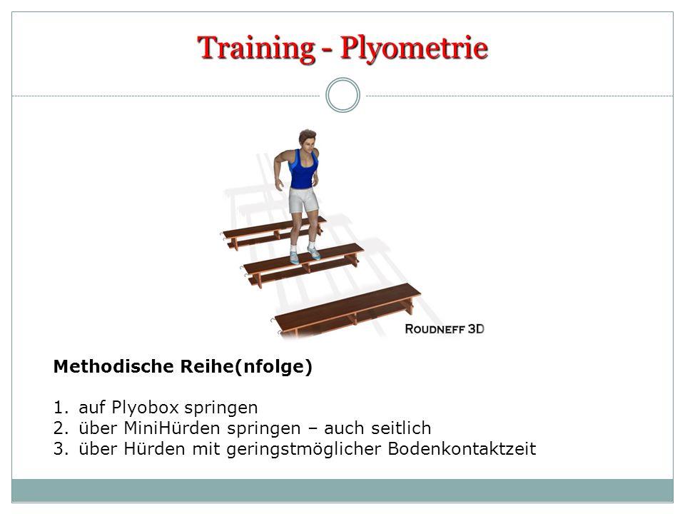 Training - Plyometrie Methodische Reihe(nfolge) 1.auf Plyobox springen 2.über MiniHürden springen – auch seitlich 3.über Hürden mit geringstmöglicher
