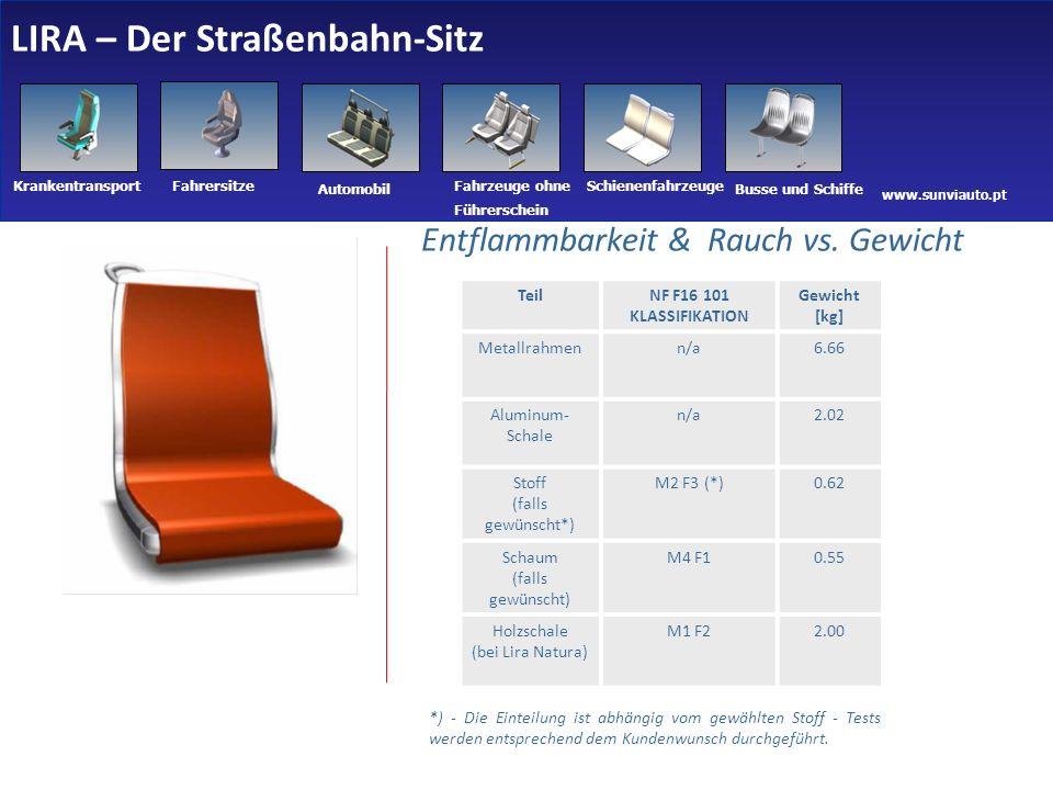 www.sunviauto.pt KrankentransportFahrersitze Automobil Fahrzeuge ohne Führerschein Schienenfahrzeuge Busse und Schiffe Entflammbarkeit & Rauch vs.