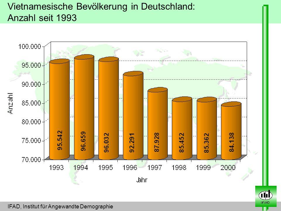 Vietnamesische Bevölkerung in Deutschland: Anzahl seit 1993 IFAD, Institut für Angewandte Demographie