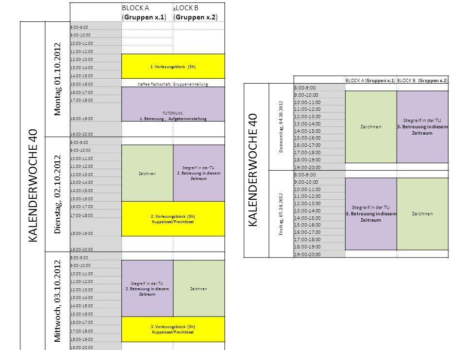 BLOCK A (Gruppen x.1) B LOCK B (Gruppen x.2) KALENDERWOCHE 40 Montag 01.10.2012 8:00-9:00 9:00-10:00 10:00-11:00 11:00-12:00 12:00-13:00 1. Vorlesungs
