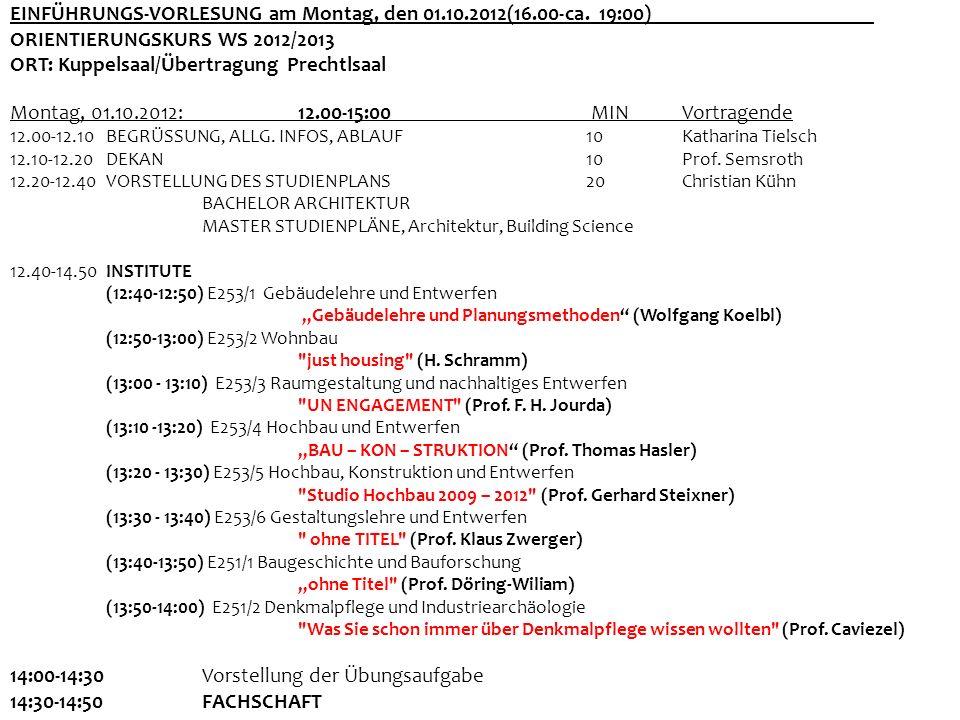 Dienstag, 02.10.2012: Raum verfügbar: 16.00-19.00 MINVortragende (16.00-16.10) Einführung TISS/TUWEL (DI Pascale Neuens) (16:10-16:20) E251/3 Kunstgeschichte Die Wiener Ringstraße aus dem Blickwinkel der Kunstgeschichte (Dr.