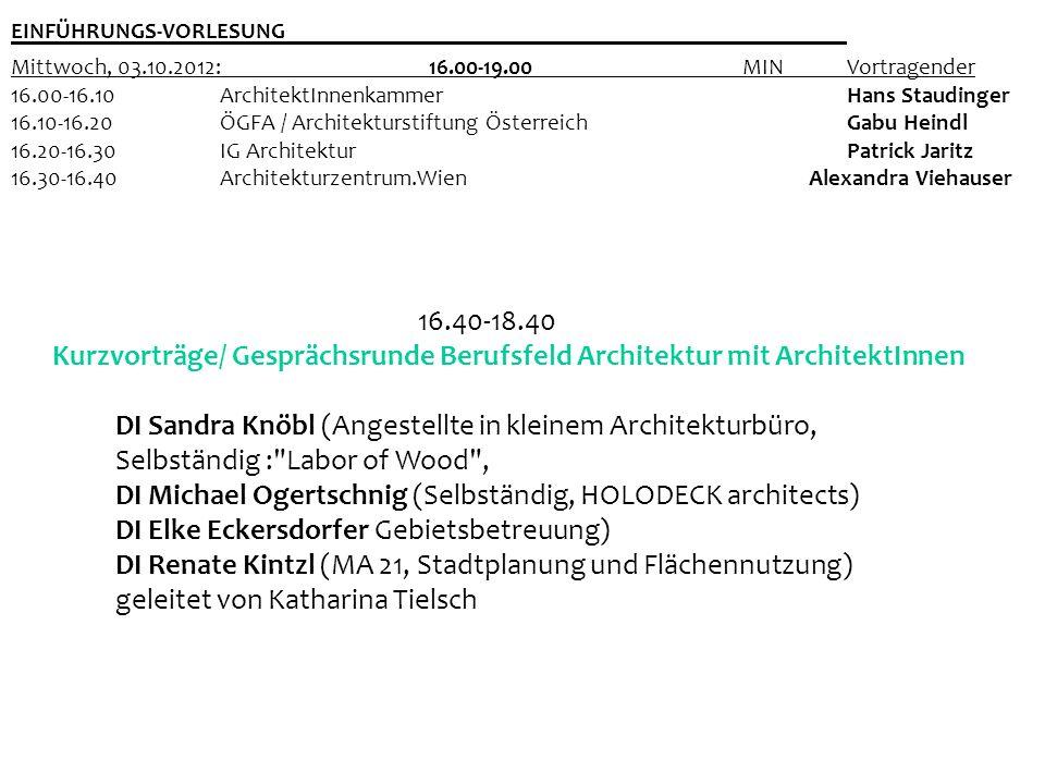 Mittwoch, 03.10.2012: 16.00-19.00 MINVortragender 16.00-16.10 ArchitektInnenkammer Hans Staudinger 16.10-16.20 ÖGFA / Architekturstiftung Österreich G