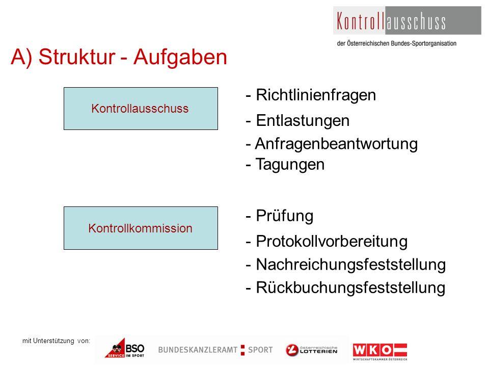 mit Unterstützung von: A) Struktur - Aufgaben Kontrollausschuss Kontrollkommission - Richtlinienfragen - Entlastungen - Tagungen - Prüfung - Protokoll